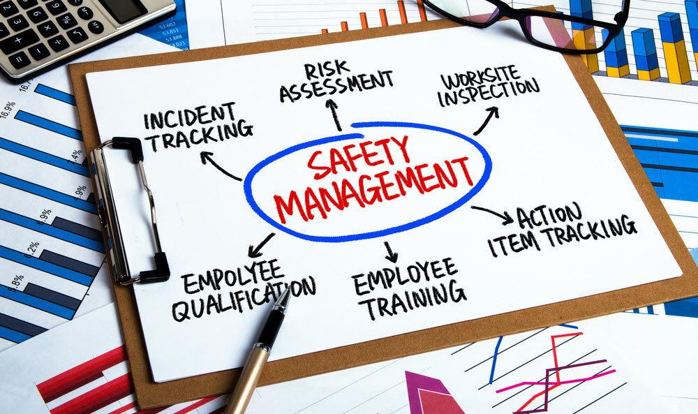 The Features Of The Safety Management App Explained