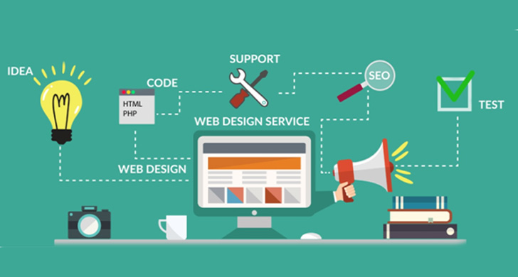 Find out how to gain more control over your project through a web design in new York
